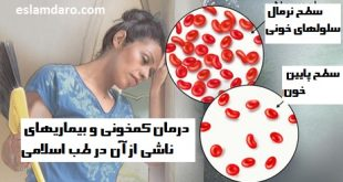 کمخونی و درمان گیاهی آن